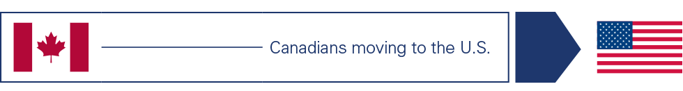 Type of Clients / Clients Profiles:  Canadians moving to the U.S. / Canadian citizens living in the U.S.