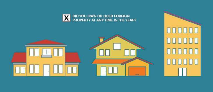 Canadian Tax Reporting for Owners of Foreign Properties